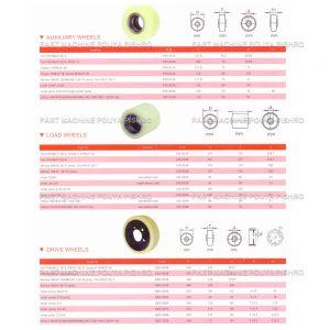قطعات لیفتراک - چرخ پلی اورتان لیفتراک