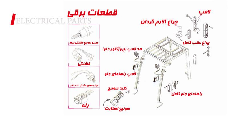 قطعات الکتریکی