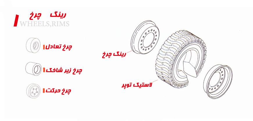 چرخ و رینگ
